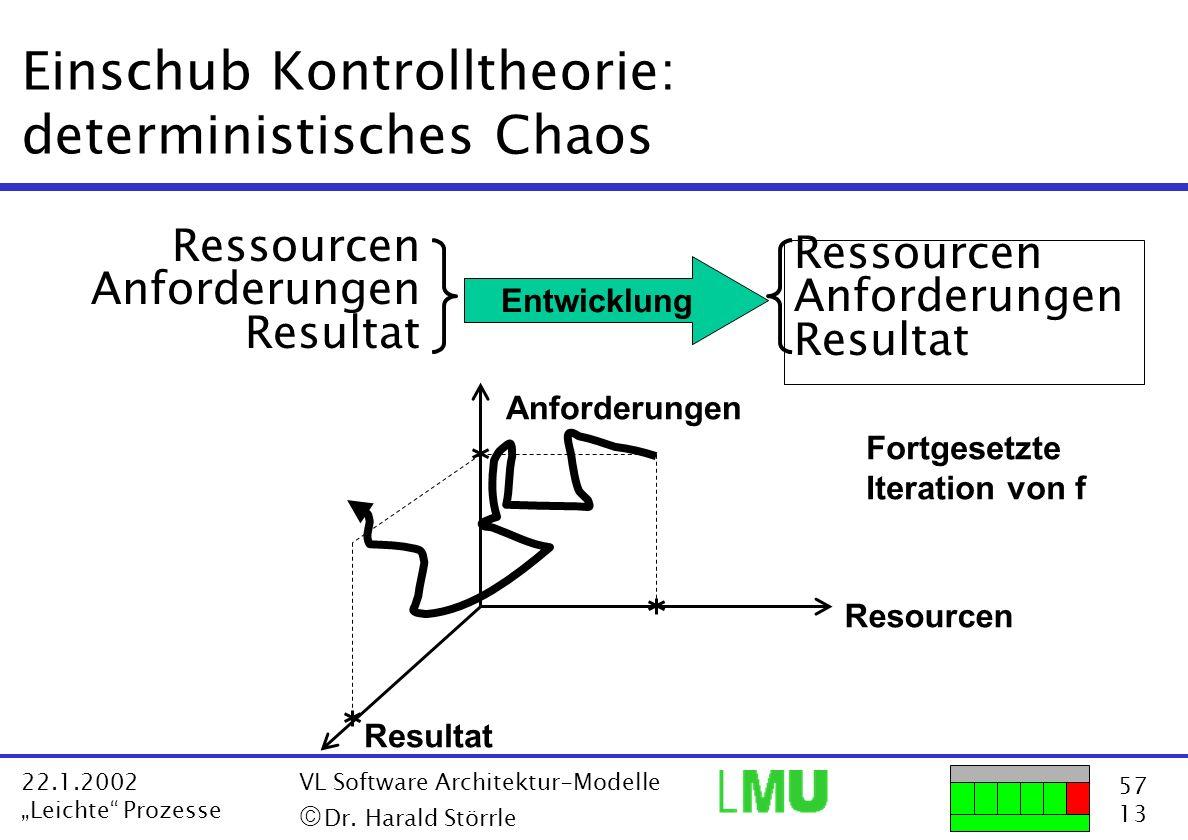 57 13 22.1.2002 Leichte Prozesse VL Software Architektur-Modelle Dr. Harald Störrle Einschub Kontrolltheorie: deterministisches Chaos Ressourcen Anfor