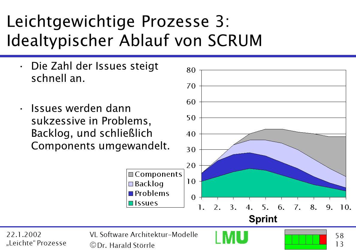 58 13 22.1.2002 Leichte Prozesse VL Software Architektur-Modelle Dr. Harald Störrle Leichtgewichtige Prozesse 3: Idealtypischer Ablauf von SCRUM ·Die