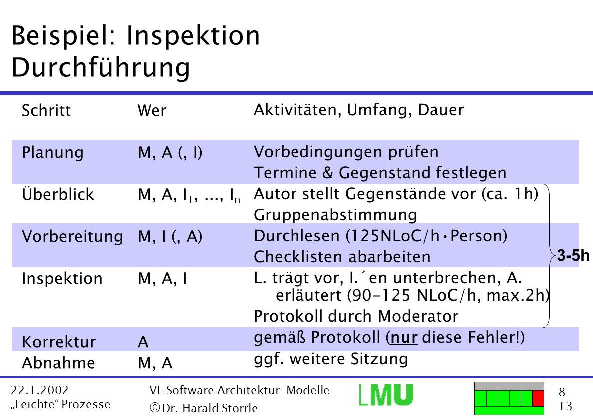 8 13 22.1.2002 Leichte Prozesse VL Software Architektur-Modelle Dr. Harald Störrle Beispiel: Inspektion Durchführung SchrittWer PlanungM, A (, I) Über