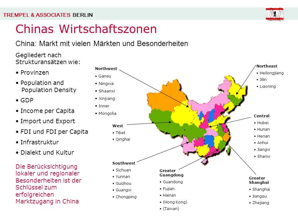 Chinas Wirtschaftszonen Gegliedert nach Strukturansätzen wie: Provinzen Population and Population Density GDP Income per Capita Import und Export FDI und FDI per Capita Infrastruktur Dialekt und Kultur Die Berücksichtigung lokaler und regionaler Besonderheiten ist der Schlüssel zum erfolgreichen Marktzugang in China China: Markt mit vielen Märkten und Besonderheiten Northwest Gansu Ningxia Shaanxi Xinjiang Inner Mongolia West Tibet Qinghai Southwest Sichuan Yunnan Guizhou Guangxi Chongping Greater Guangdong Guandong Fujian Hainan (Hong Kong) (Taiwan) Greater Shanghai Shanghai Jiangsu Zhejiang Central Hubei Hunan Henan Anhui Jiangxi Shanxi Northeast Heilongjiang Jilin Liaoning