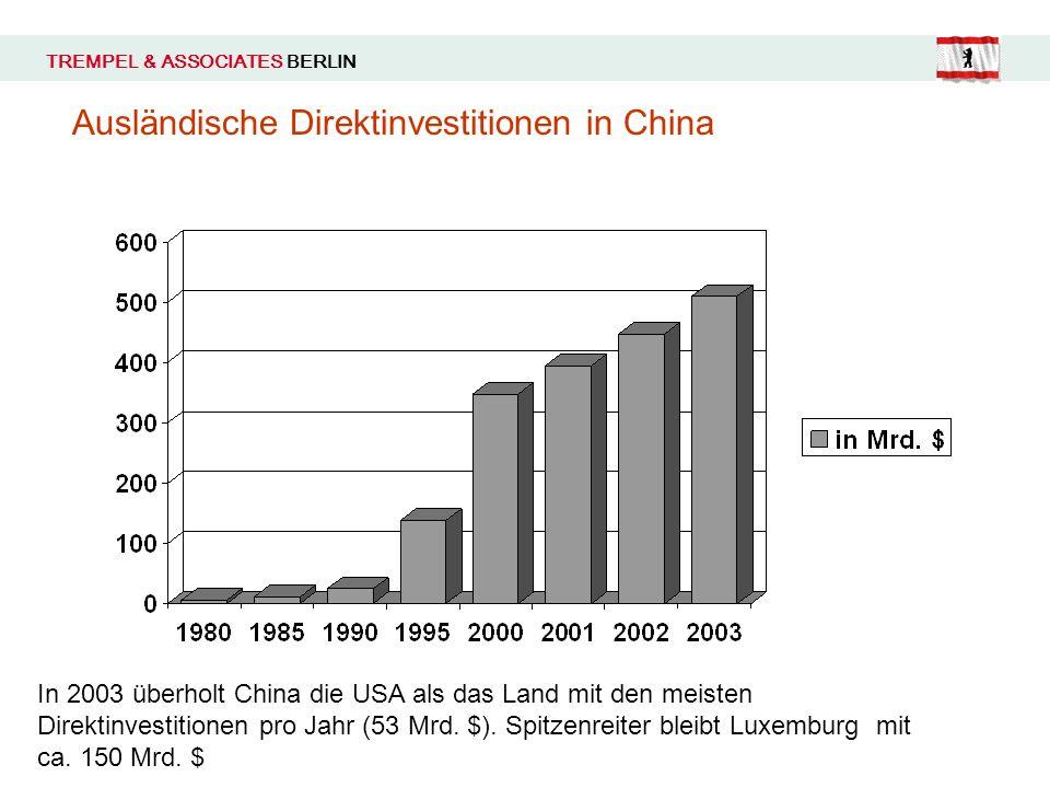 Ausländische Direktinvestitionen in China TREMPEL & ASSOCIATES BERLIN In 2003 überholt China die USA als das Land mit den meisten Direktinvestitionen pro Jahr (53 Mrd.