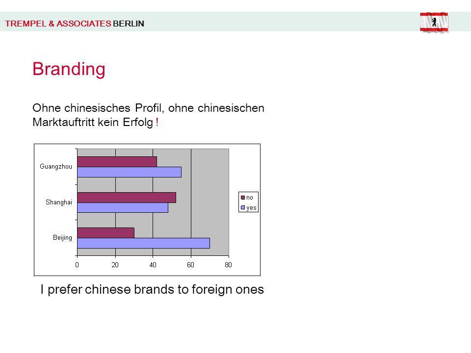 TREMPEL & ASSOCIATES BERLIN Branding I prefer chinese brands to foreign ones Ohne chinesisches Profil, ohne chinesischen Marktauftritt kein Erfolg !
