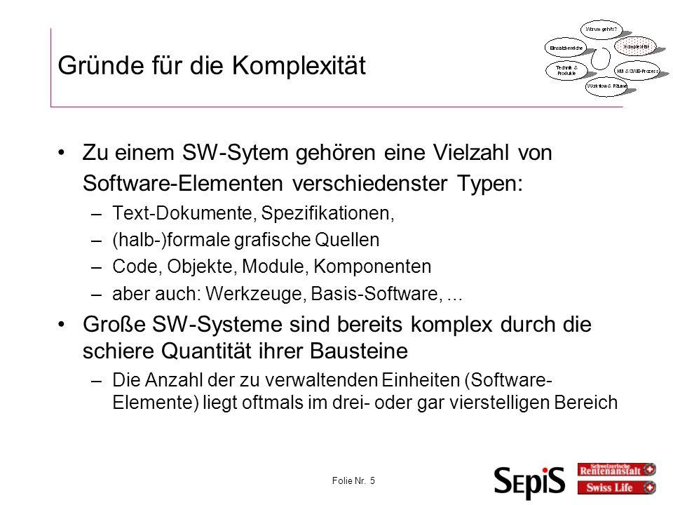 Folie Nr. 6... viele Zutaten... 6 sd&m Softwareprodukt