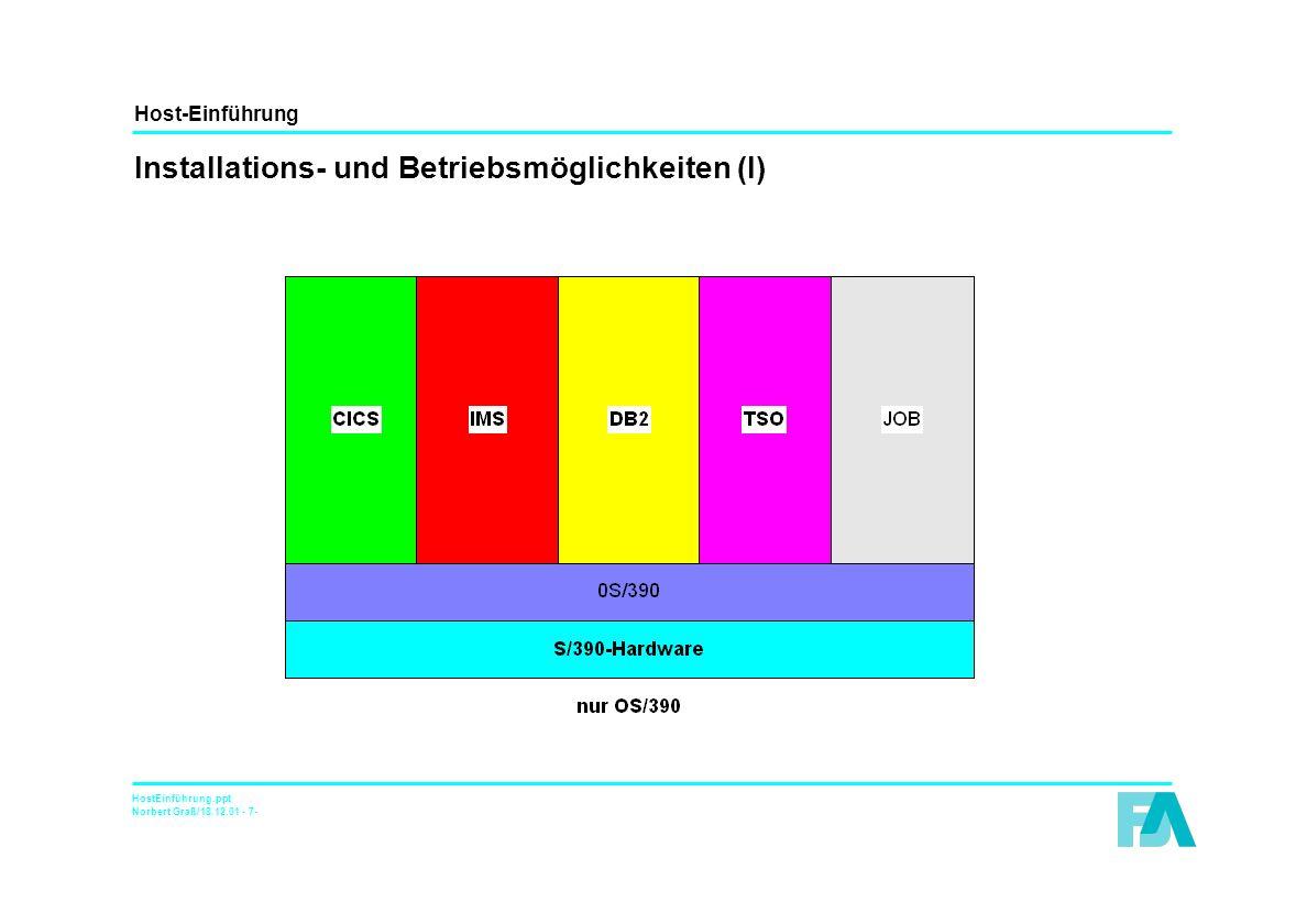Host-Einführung HostEinführung.ppt Norbert Graß/18.12.01 - 8- Installations- und Betriebsmöglichkeiten (II)