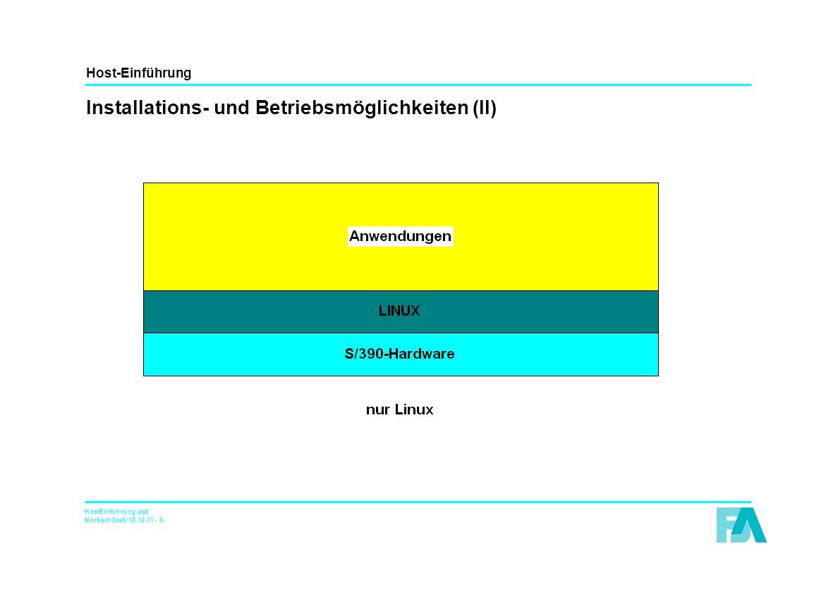 Host-Einführung HostEinführung.ppt Norbert Graß/18.12.01 - 9- Installations- und Betriebsmöglichkeiten (III)