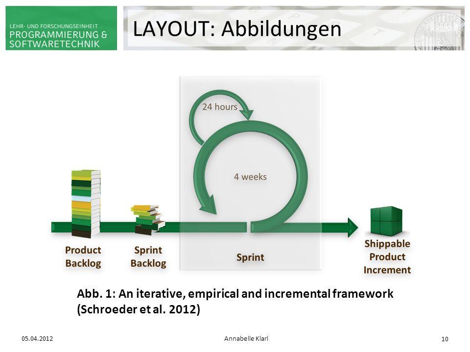 05.04.2012Annabelle Klarl 10 LAYOUT: Abbildungen Abb. 1: An iterative, empirical and incremental framework (Schroeder et al. 2012)