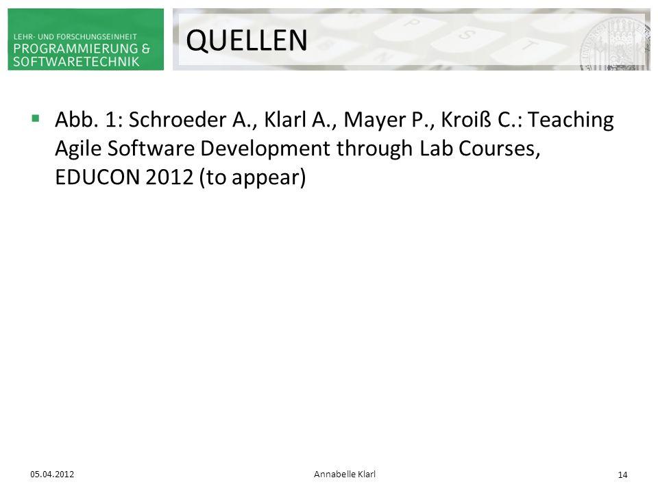 Abb. 1: Schroeder A., Klarl A., Mayer P., Kroiß C.: Teaching Agile Software Development through Lab Courses, EDUCON 2012 (to appear) 05.04.2012Annabel