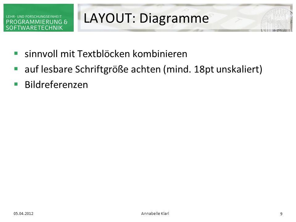 sinnvoll mit Textblöcken kombinieren auf lesbare Schriftgröße achten (mind. 18pt unskaliert) Bildreferenzen 05.04.2012Annabelle Klarl 9 LAYOUT: Diagra