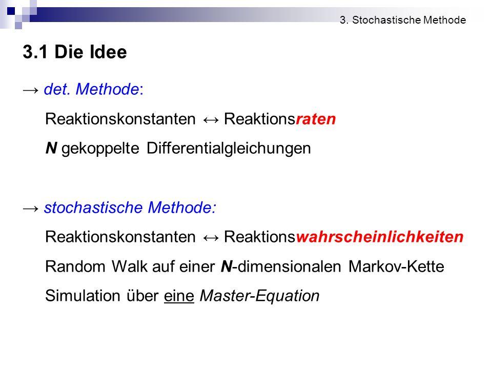 3. Stochastische Methode 3.1 Die Idee det. Methode: Reaktionskonstanten Reaktionsraten N gekoppelte Differentialgleichungen stochastische Methode: Rea