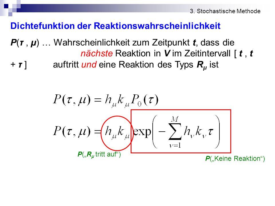Dichtefunktion der Reaktionswahrscheinlichkeit P(τ, μ) … Wahrscheinlichkeit zum Zeitpunkt t, dass die nächste Reaktion in V im Zeitintervall [ t, t +