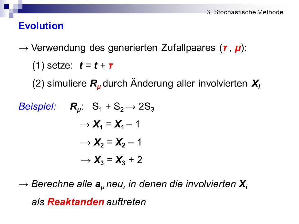 Evolution Verwendung des generierten Zufallpaares (τ, μ): (1) setze: t = t + τ (2) simuliere R μ durch Änderung aller involvierten X i Beispiel: R μ :