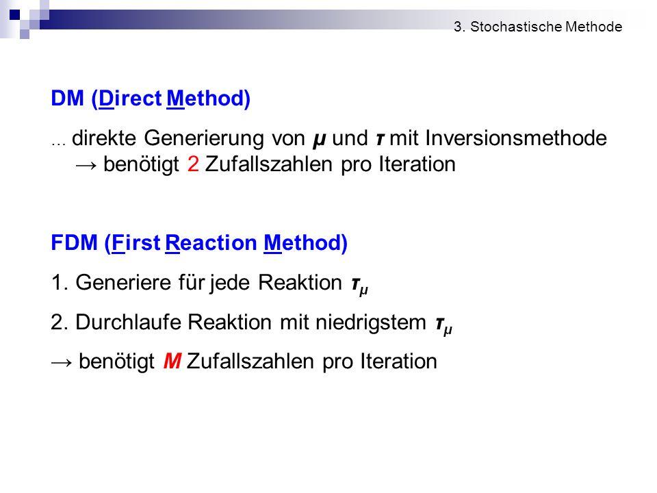 3. Stochastische Methode DM (Direct Method) … direkte Generierung von μ und τ mit Inversionsmethode benötigt 2 Zufallszahlen pro Iteration FDM (First