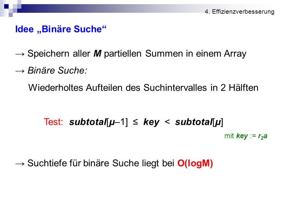 4. Effizienzverbesserung Idee Binäre Suche Speichern aller M partiellen Summen in einem Array Binäre Suche: Wiederholtes Aufteilen des Suchintervalles