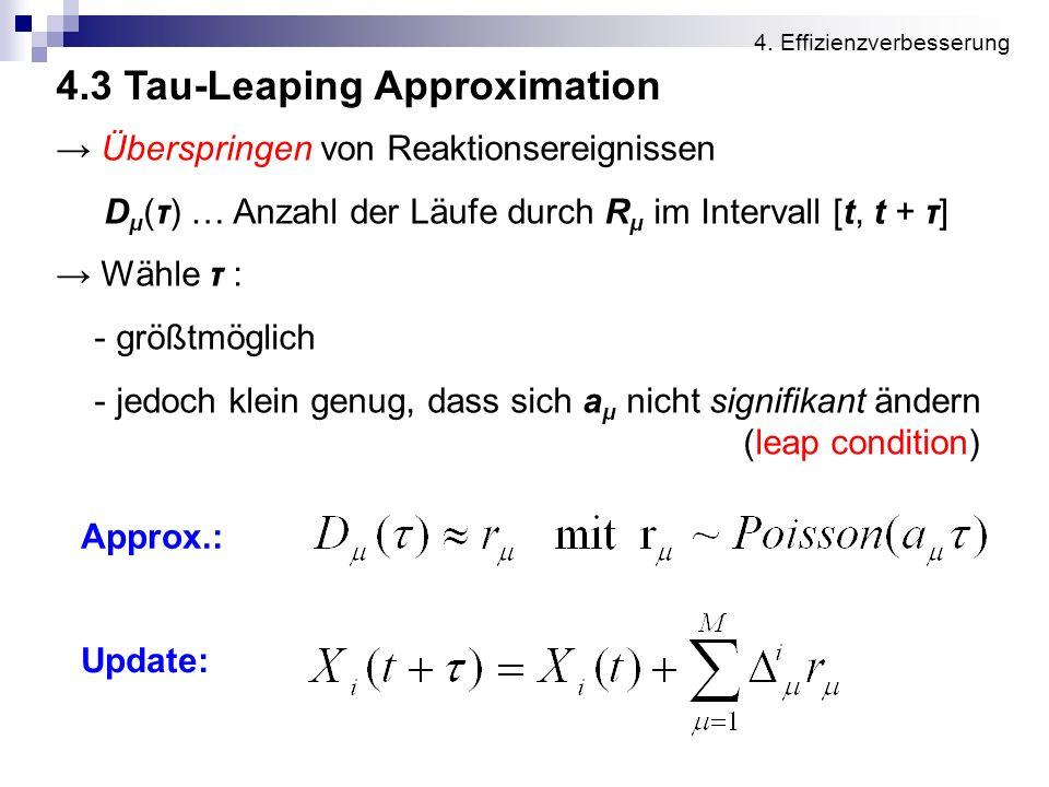 4.3 Tau-Leaping Approximation 4. Effizienzverbesserung Überspringen von Reaktionsereignissen D μ (τ) … Anzahl der Läufe durch R μ im Intervall [t, t +