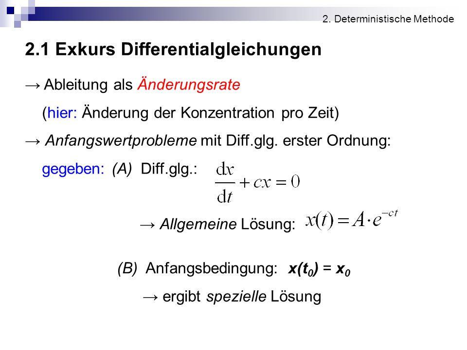 2. Deterministische Methode 2.1 Exkurs Differentialgleichungen Ableitung als Änderungsrate (hier: Änderung der Konzentration pro Zeit) Anfangswertprob