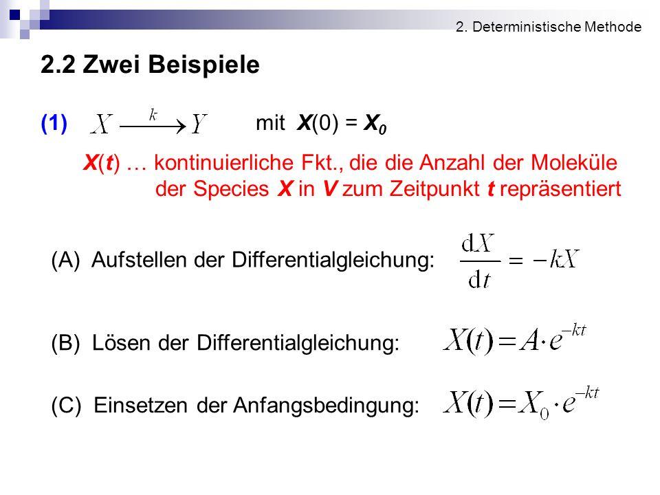 2. Deterministische Methode 2.2 Zwei Beispiele (1) mit X(0) = X 0 X(t) … kontinuierliche Fkt., die die Anzahl der Moleküle der Species X in V zum Zeit
