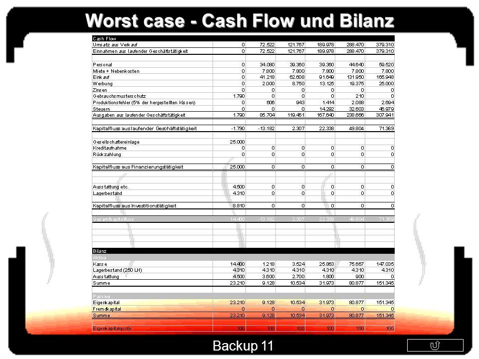 Worst case - Cash Flow und Bilanz Backup 11