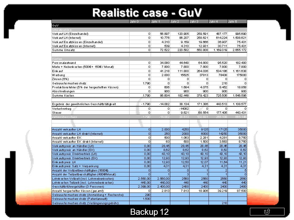 Realistic case - GuV Backup 12