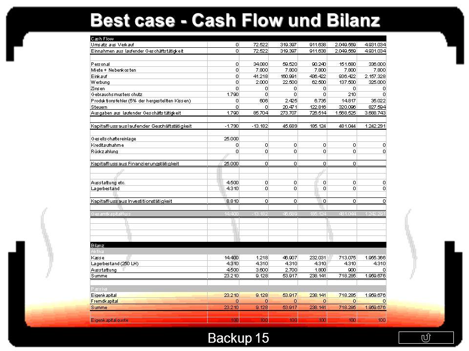 Best case - Cash Flow und Bilanz Backup 15