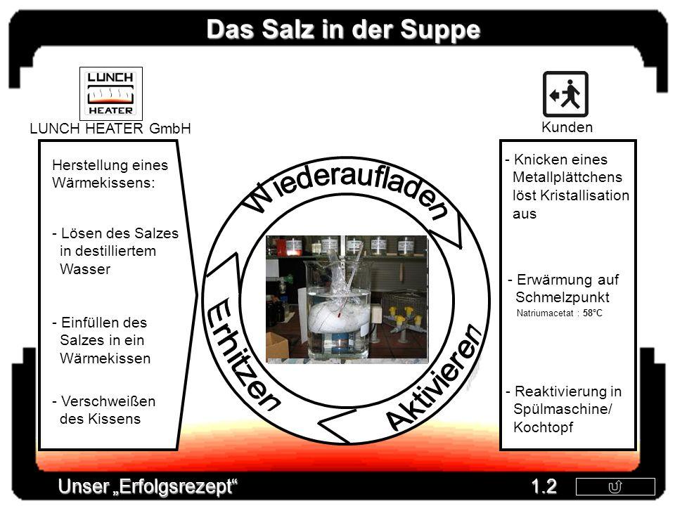 Kunden Das Salz in der Suppe Unser Erfolgsrezept 1.2 Herstellung eines Wärmekissens: - Lösen des Salzes in destilliertem Wasser - Verschweißen des Kis
