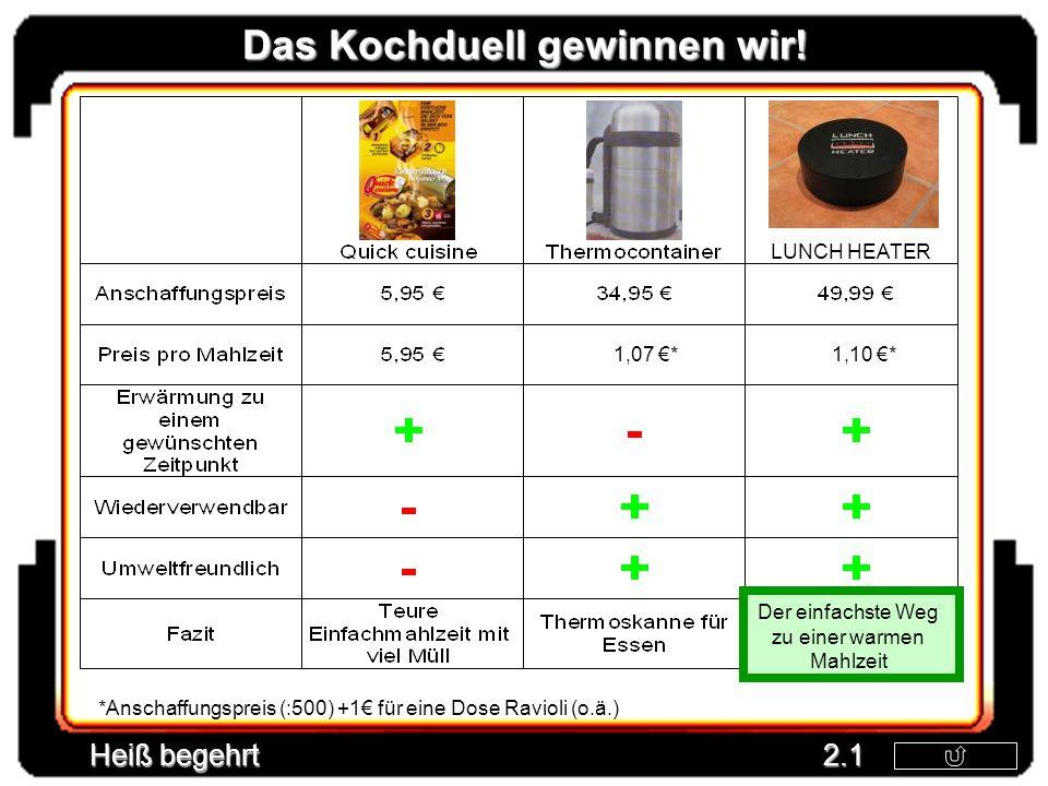 Das Kochduell gewinnen wir! Der einfachste Weg zu einer warmen Mahlzeit ** *Anschaffungspreis (:500) +1 für eine Dose Ravioli (o.ä.) Heiß begehrt 2.1