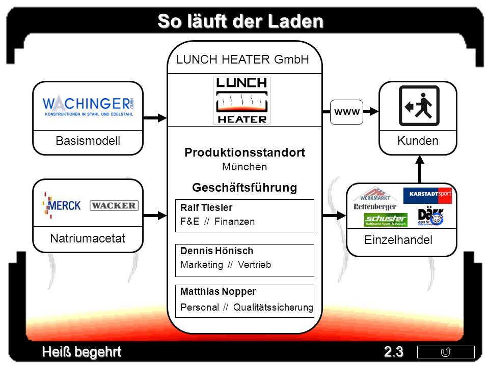 Einzelhandel Kunden www LUNCH HEATER GmbH Produktionsstandort München Geschäftsführung Basismodell So läuft der Laden Heiß begehrt 2.3 Ralf Tiesler F&