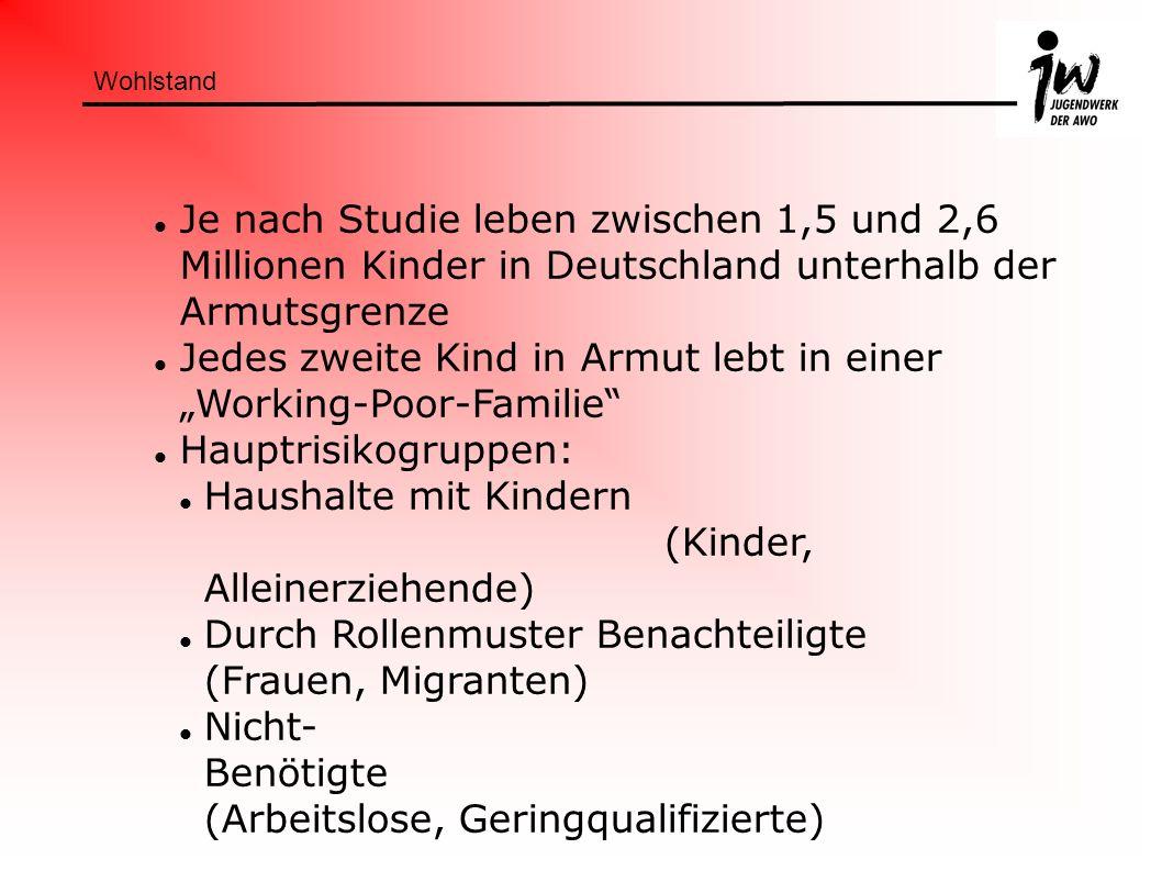Wohlstand Je nach Studie leben zwischen 1,5 und 2,6 Millionen Kinder in Deutschland unterhalb der Armutsgrenze Jedes zweite Kind in Armut lebt in eine