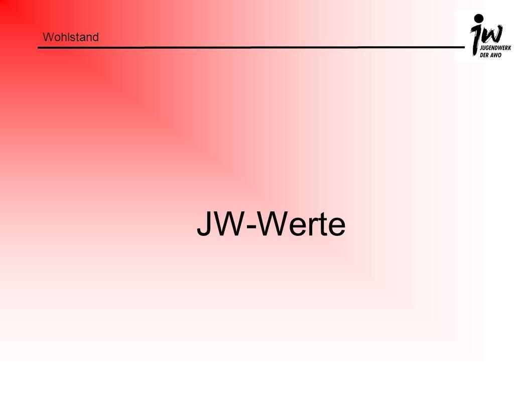 Wohlstand JW-Werte