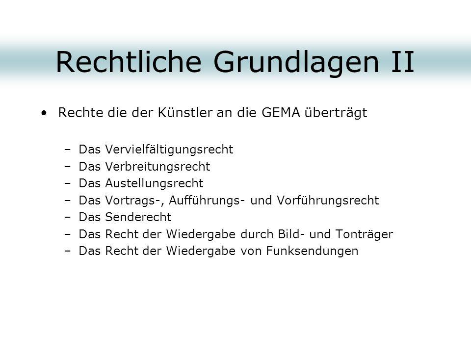 Rechtliche Grundlagen II Rechte die der Künstler an die GEMA überträgt –Das Vervielfältigungsrecht –Das Verbreitungsrecht –Das Austellungsrecht –Das V