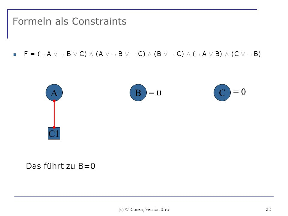 (c) W. Conen, Version 0.95 32 Formeln als Constraints F = ( : A Ç : B Ç C) Æ (A Ç : B Ç : C) Æ (B Ç : C) Æ ( : A Ç B) Æ (C Ç : B) ABC C1 Das führt zu