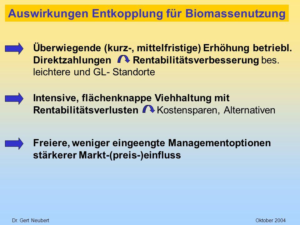 Dr. Gert NeubertOktober 2004 Auswirkungen Entkopplung für Biomassenutzung Überwiegende (kurz-, mittelfristige) Erhöhung betriebl. Direktzahlungen Rent