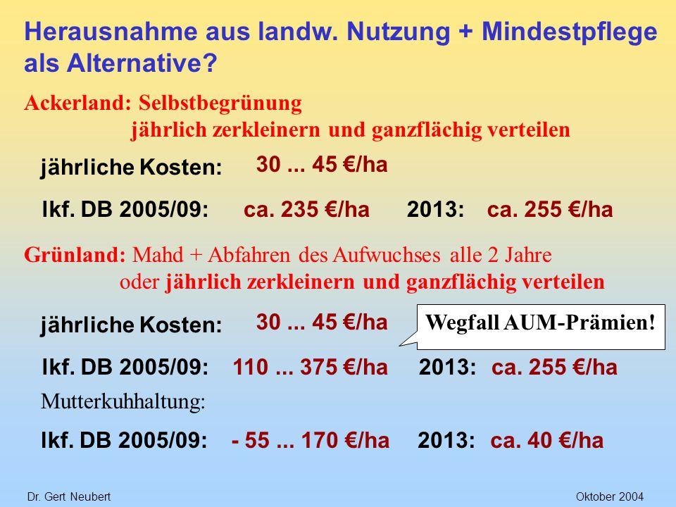 Dr. Gert NeubertOktober 2004 Herausnahme aus landw. Nutzung + Mindestpflege als Alternative? Ackerland: Selbstbegrünung jährlich zerkleinern und ganzf