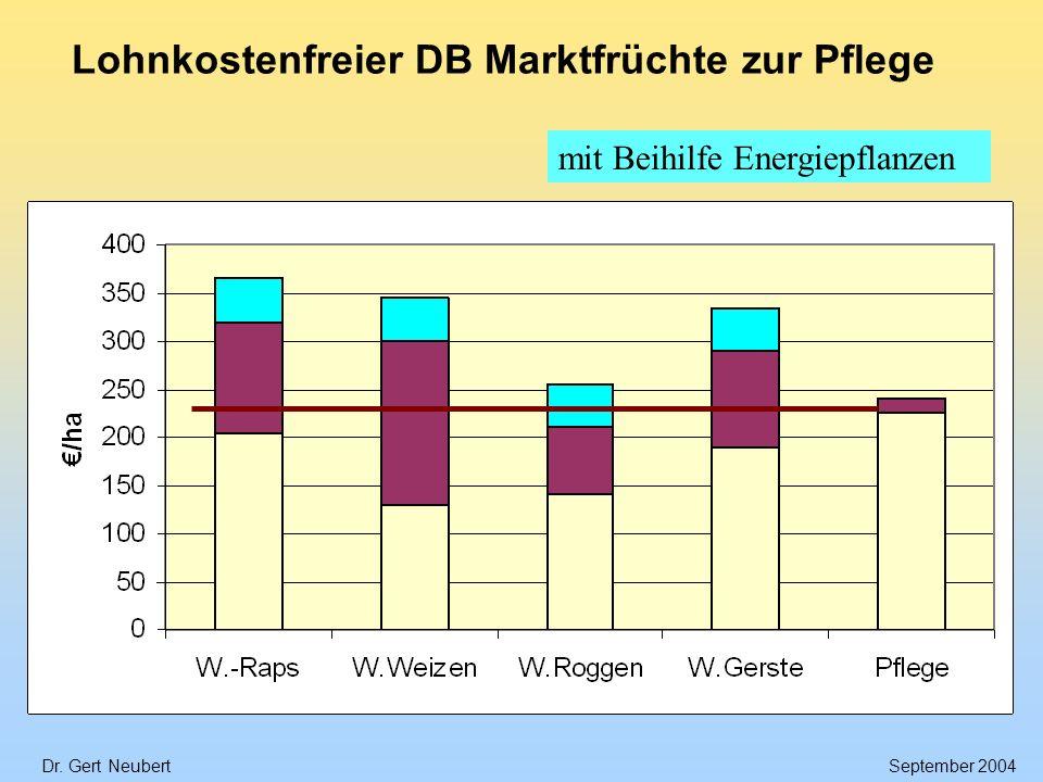 Dr. Gert NeubertSeptember 2004 Lohnkostenfreier DB Marktfrüchte zur Pflege mit Beihilfe Energiepflanzen