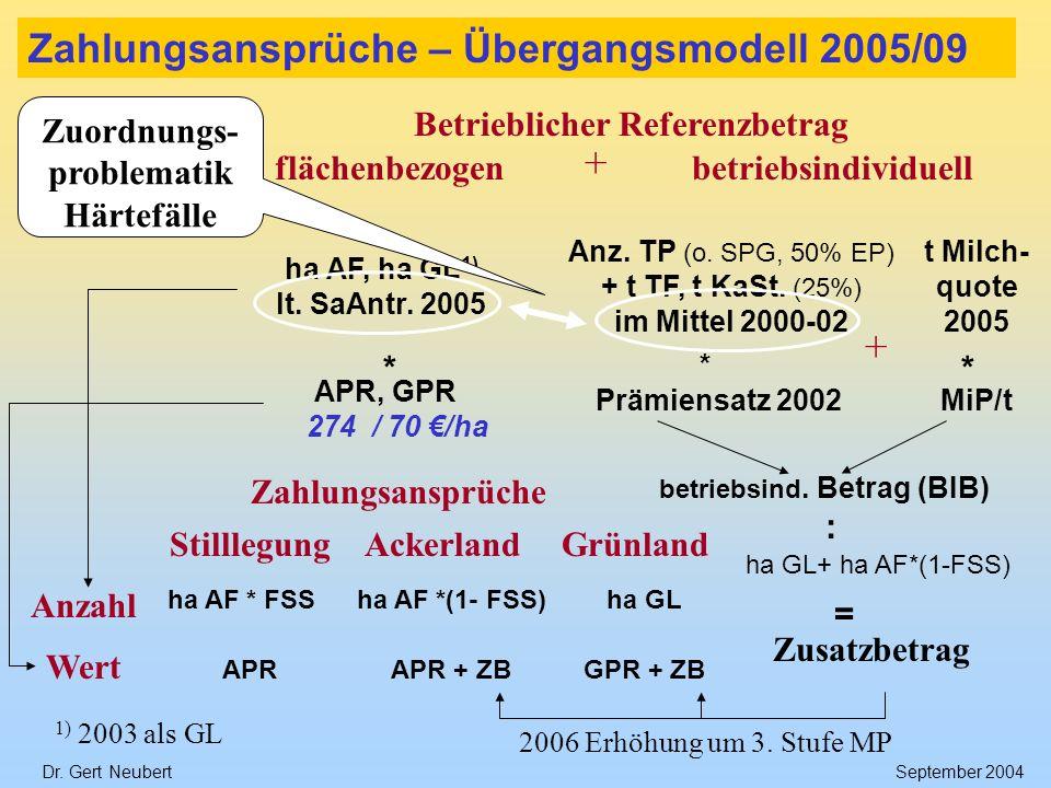 Dr. Gert NeubertSeptember 2004 Zahlungsansprüche – Übergangsmodell 2005/09 APR, GPR 274 / 70 /ha ha AF, ha GL 1) lt. SaAntr. 2005 * flächenbezogenbetr