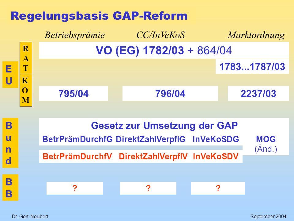 Dr. Gert NeubertSeptember 2004 Regelungsbasis GAP-Reform EUEU BundBund B VO (EG) 1782/03 + 864/04 1783...1787/03 BetriebsprämieCC/InVeKoSMarktordnung