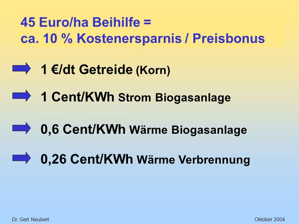 Dr. Gert NeubertOktober 2004 45 Euro/ha Beihilfe = ca. 10 % Kostenersparnis / Preisbonus 1 /dt Getreide (Korn) 1 Cent/KWh Strom Biogasanlage 0,6 Cent/