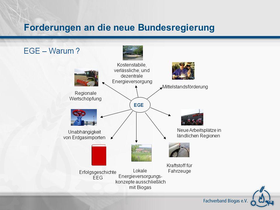 EGE – Warum ? EGE Neue Arbeitsplätze in ländlichen Regionen Kostenstabile, verlässliche, und dezentrale Energieversorgung Kraftstoff für Fahrzeuge Reg