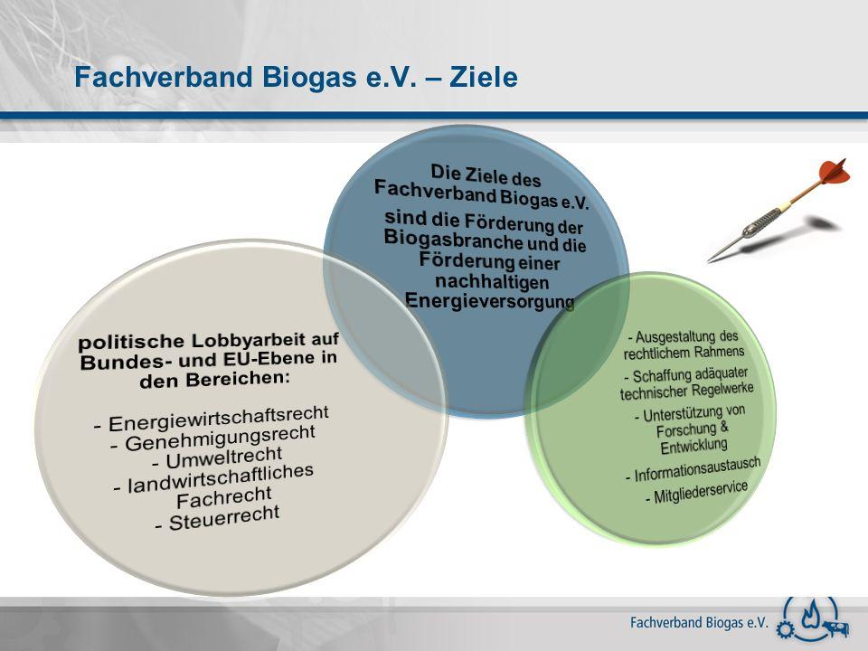 Biogasanlagen stärken die regionale Wirtschaftskraft Biogas ist universell einsetzbar zur Erzeugung von Strom und Wärme sowie von Kraftstoffen und nutzt die Ackerfläche effizient Zukünftig neuer Schwerpunkt bei kleineren in den landwirtschaftlichen Betrieb integrierten Biogasanlagen Zweiter Schwerpunkt: größere Gaseinspeiseanlagen nehmen an Bedeutung zu (GasNZV) Wärme- und Kraftstoffmarkt wird für Investoren in Biogasprojekte zunehmend interessant Komplexe rechtliche Rahmenbedingungen (Baurecht, EEG 2009, DüVo,...) Weiterhin sind auch neue Energiepflanzen und die verstärkte Forschung auf diesem Gebiet immens wichtig für die Biogasbranche Fazit