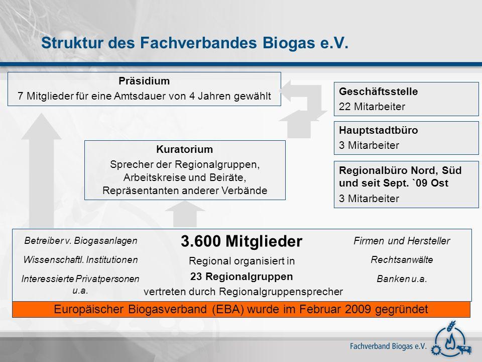 Struktur des Fachverbandes Biogas e.V. Geschäftsstelle 22 Mitarbeiter Kuratorium Sprecher der Regionalgruppen, Arbeitskreise und Beiräte, Repräsentant