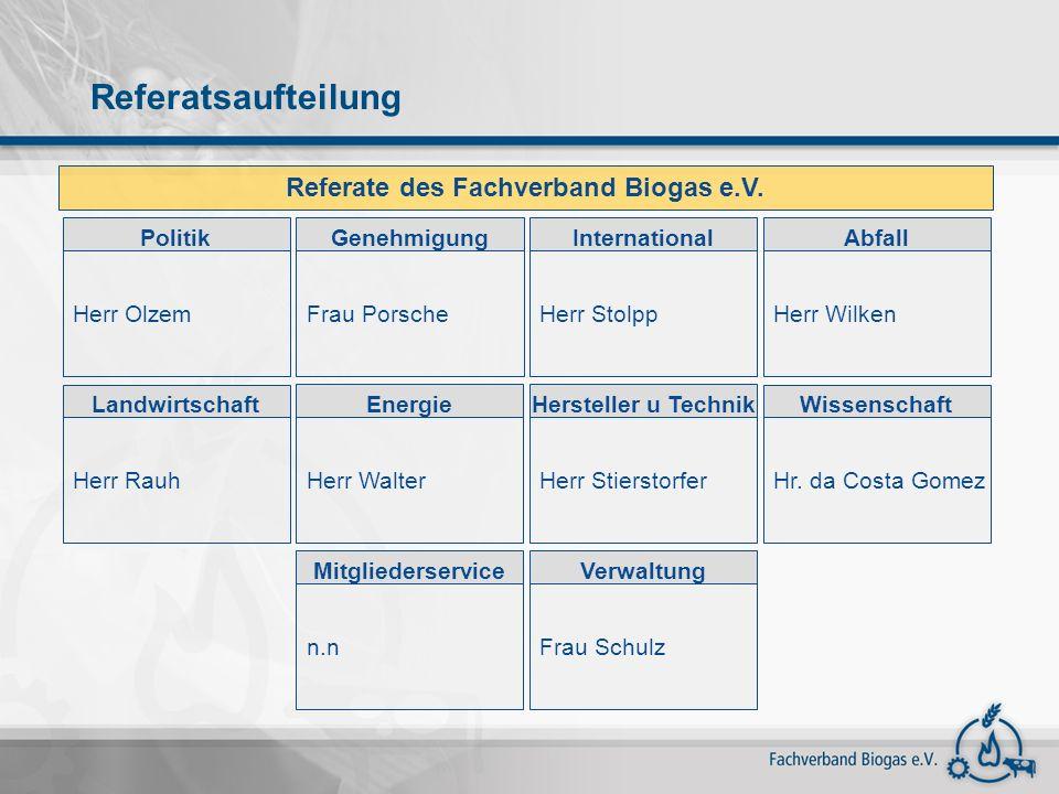Referate des Fachverband Biogas e.V. Herr Olzem Politik Frau Porsche Genehmigung Herr Stolpp International Herr Wilken Abfall Herr Rauh Landwirtschaft