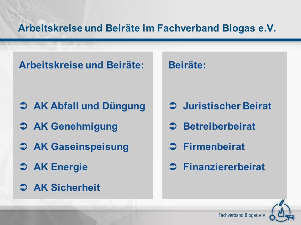 Arbeitskreise und Beiräte: AK Abfall und Düngung AK Genehmigung AK Gaseinspeisung AK Energie AK Sicherheit Beiräte: Juristischer Beirat Betreiberbeira
