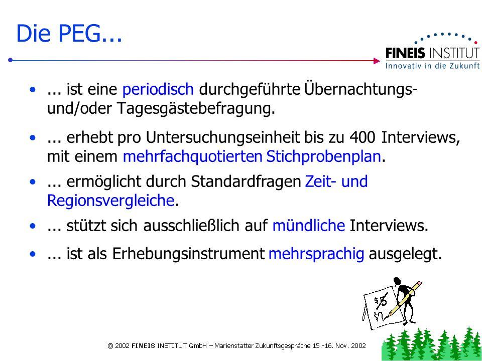 Die PEG im deutschen Destinationsmanagement Bisher beteiligte Destinationen Rheinland-Pfalz Baden-Württemberg Brandenburg Sachsen-Anhalt Hessen Nordrh
