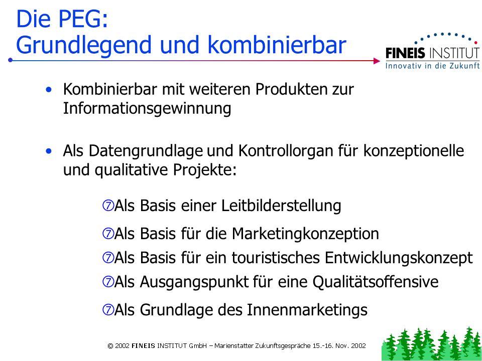 Marketingkreislauf 1. Analysephase (Wo stehen wir?) 2. Konzeptionsphase (Wohin wollen wir?) 5. Kontrollphase (Sind wir angekommen?) 4. Realisierungsph