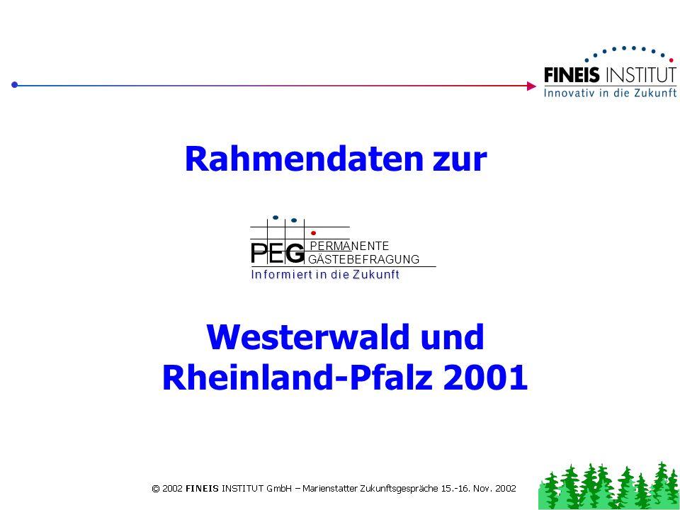 Die PEG: Grundlegend und kombinierbar Als Datengrundlage und Kontrollorgan für konzeptionelle und qualitative Projekte: Kombinierbar mit weiteren Prod