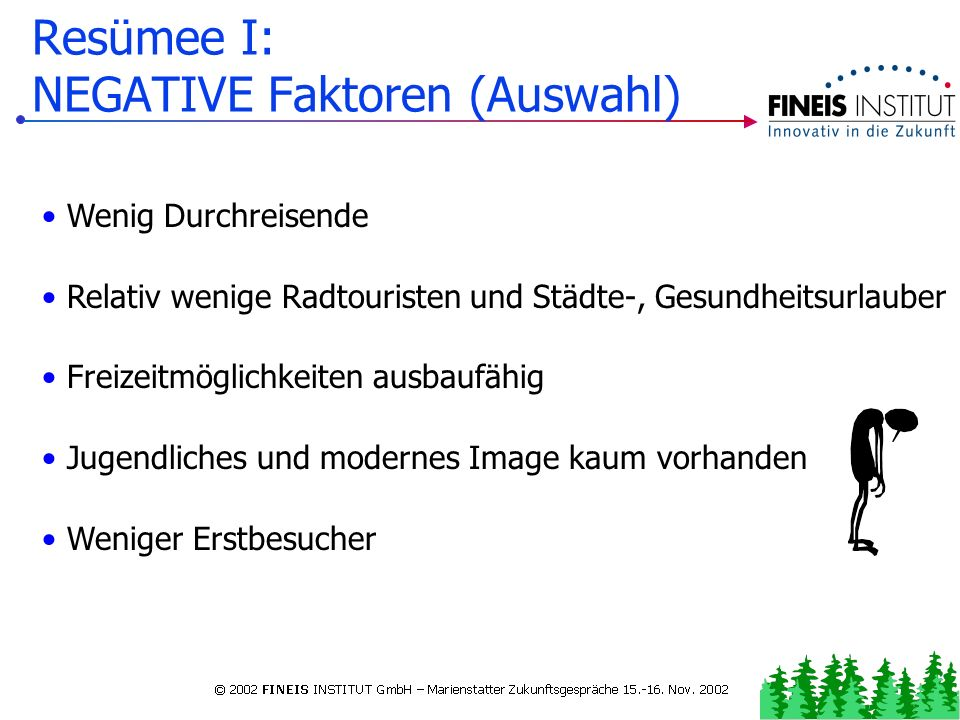 Eigenes Bundesland und NRW! Quellgebiete: Wenn Sie Ihren Hauptwohnsitz in Deutschland haben: Wie lautet die Postleitzahl Ihres Hauptwohnsitzes? Nach B