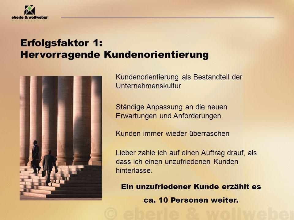 Erfolgsfaktor 1: Hervorragende Kundenorientierung Kundenorientierung als Bestandteil der Unternehmenskultur Ständige Anpassung an die neuen Erwartungen und Anforderungen Lieber zahle ich auf einen Auftrag drauf, als dass ich einen unzufriedenen Kunden hinterlasse.
