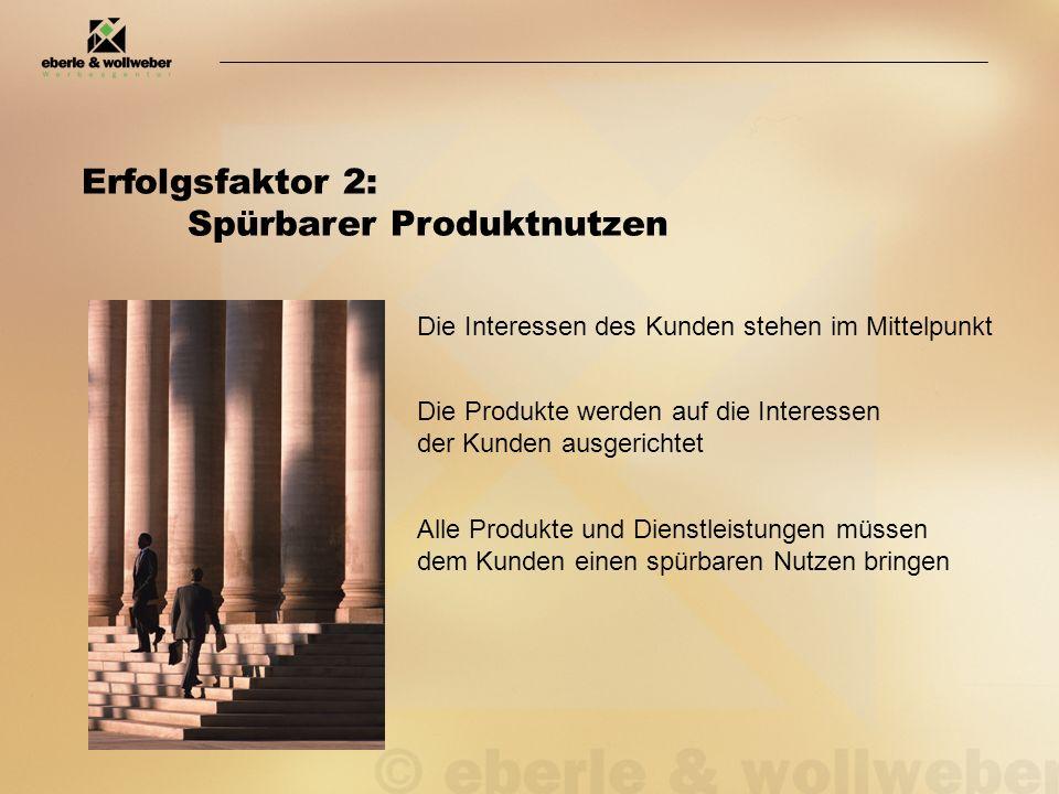 Erfolgsfaktor 2: Spürbarer Produktnutzen Die Interessen des Kunden stehen im Mittelpunkt Die Produkte werden auf die Interessen der Kunden ausgerichtet Alle Produkte und Dienstleistungen müssen dem Kunden einen spürbaren Nutzen bringen