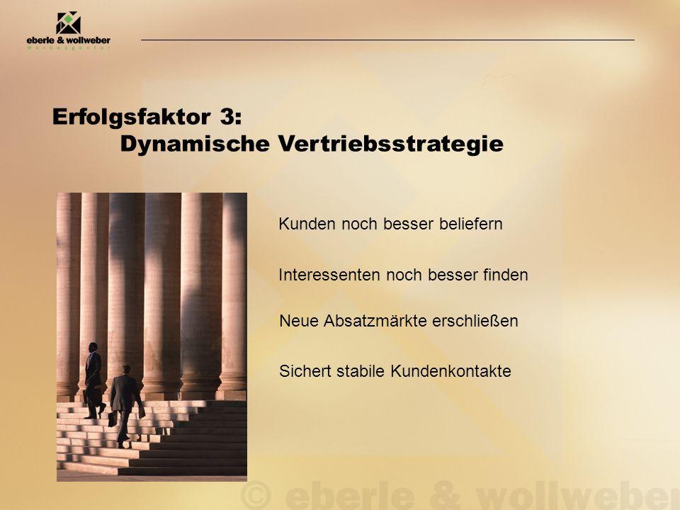 Erfolgsfaktor 3: Dynamische Vertriebsstrategie Sichert stabile Kundenkontakte Kunden noch besser beliefern Interessenten noch besser finden Neue Absatzmärkte erschließen