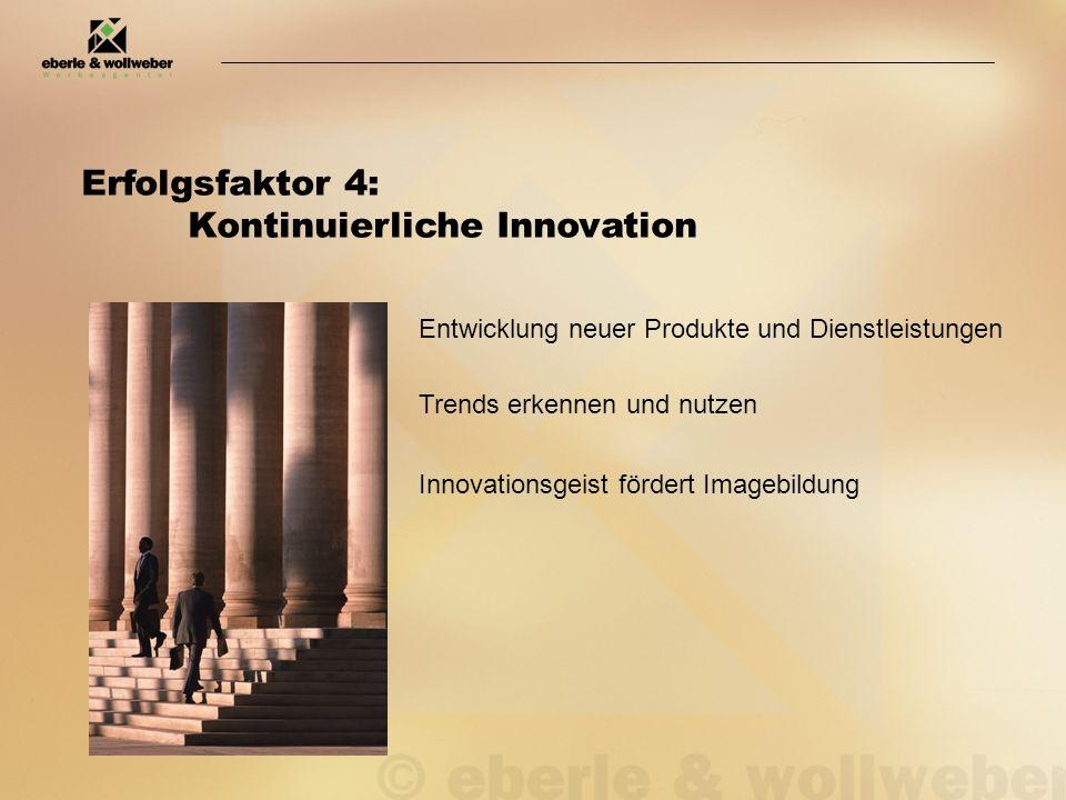 Erfolgsfaktor 4: Kontinuierliche Innovation Entwicklung neuer Produkte und Dienstleistungen Trends erkennen und nutzen Innovationsgeist fördert Imagebildung