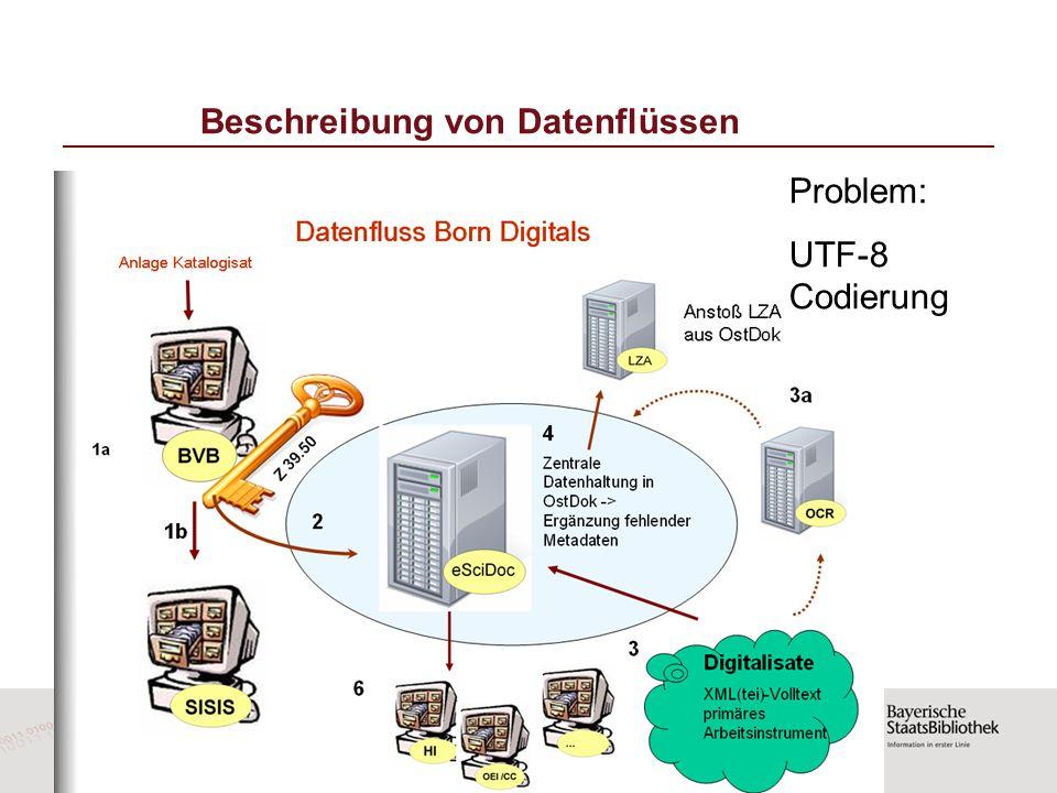 15 Beschreibung von Datenflüssen Problem: UTF-8 Codierung